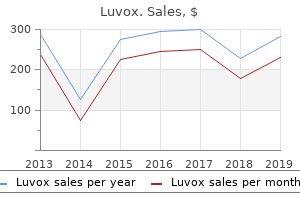 purchase luvox without prescription