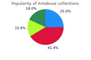 buy antabuse once a day