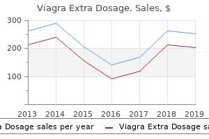 viagra extra dosage 200 mg with mastercard