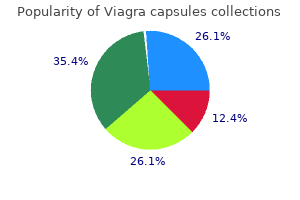 purchase viagra capsules with a mastercard