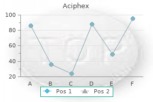 order aciphex 20 mg with mastercard