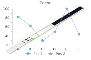 discount 20 mg zocor with amex